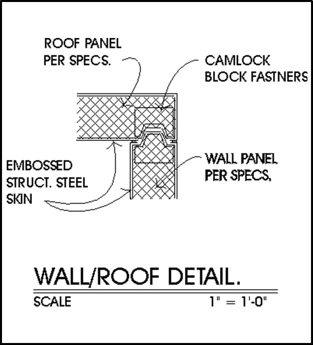 Wall Roof